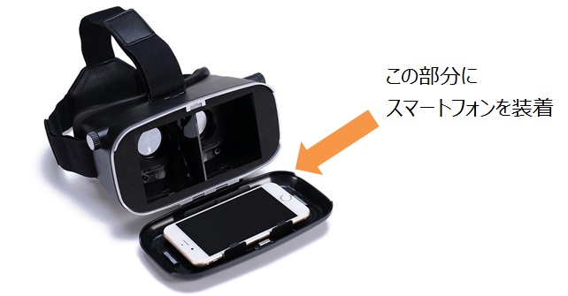 VR動画視聴のヘッドセット